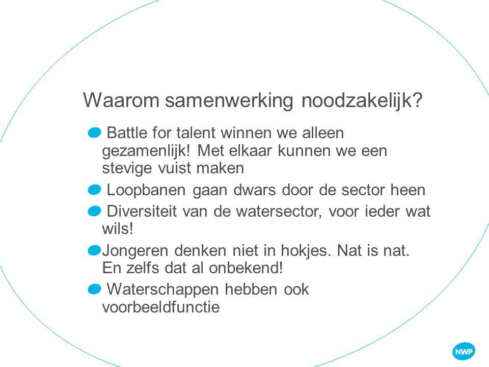 Waarom samenwerking noodzakelijk. Battle for talent winnen we alleen gezamenlijk.