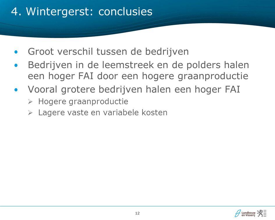 12 Groot verschil tussen de bedrijven Bedrijven in de leemstreek en de polders halen een hoger FAI door een hogere graanproductie Vooral grotere bedri