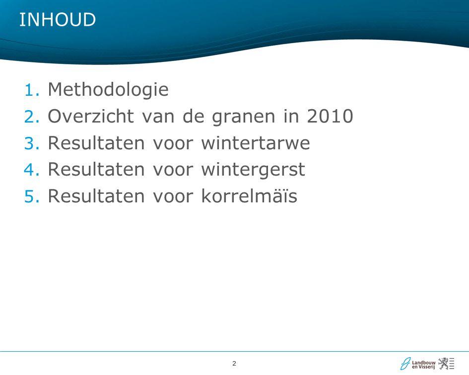 22 INHOUD 1. Methodologie 2. Overzicht van de granen in 2010 3. Resultaten voor wintertarwe 4. Resultaten voor wintergerst 5. Resultaten voor korrelmä