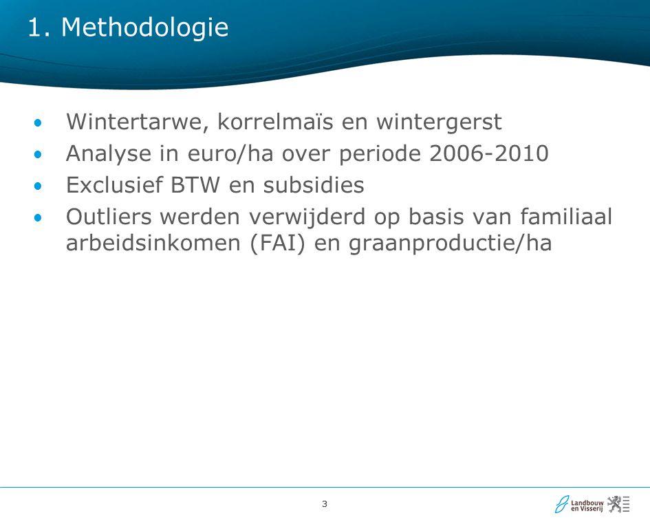33 1. Methodologie Wintertarwe, korrelmaïs en wintergerst Analyse in euro/ha over periode 2006-2010 Exclusief BTW en subsidies Outliers werden verwijd