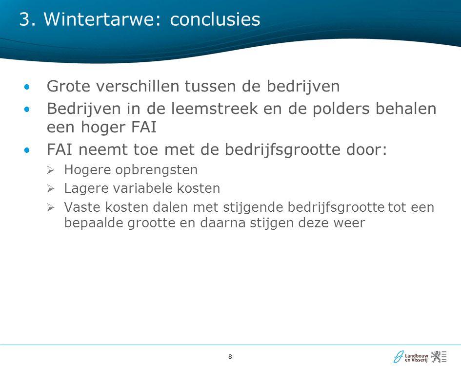 88 3. Wintertarwe: conclusies Grote verschillen tussen de bedrijven Bedrijven in de leemstreek en de polders behalen een hoger FAI FAI neemt toe met d