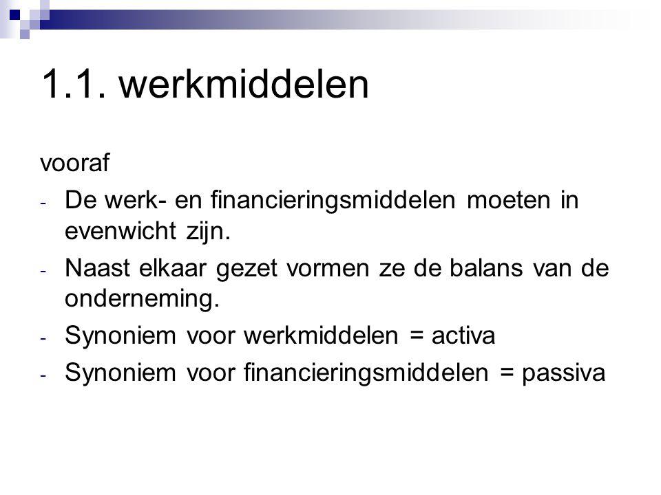 1.1. werkmiddelen vooraf - De werk- en financieringsmiddelen moeten in evenwicht zijn. - Naast elkaar gezet vormen ze de balans van de onderneming. -