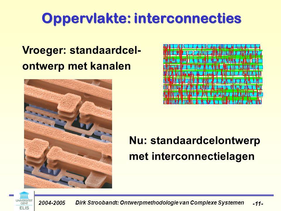 Dirk Stroobandt: Ontwerpmethodologie van Complexe Systemen 2004-2005 -11- Oppervlakte: interconnecties Nu: standaardcelontwerp met interconnectielagen Vroeger: standaardcel- ontwerp met kanalen