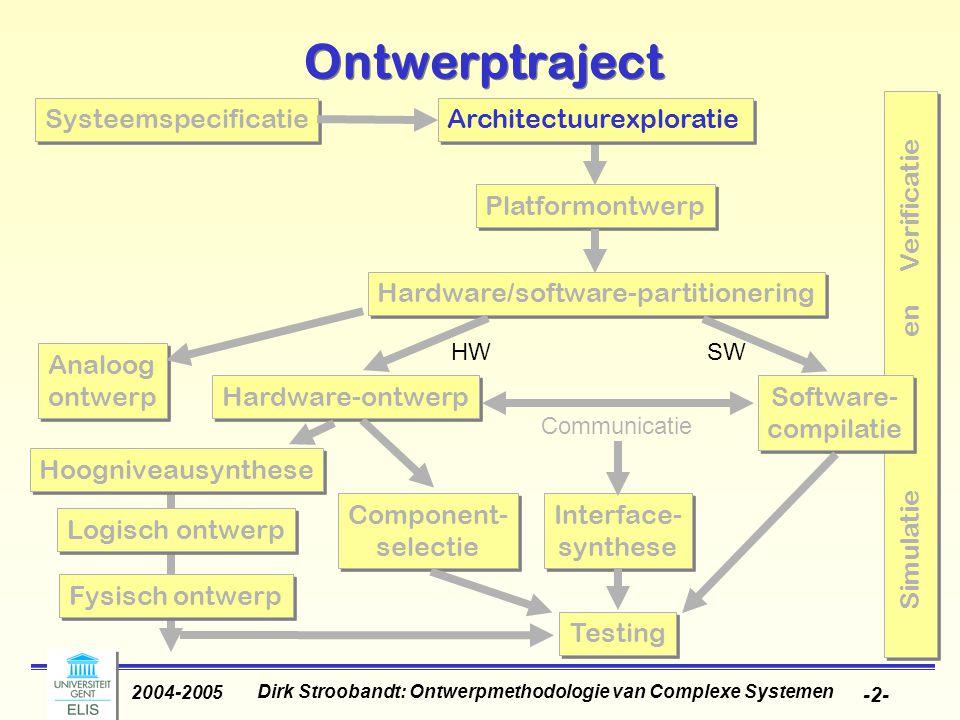 Dirk Stroobandt: Ontwerpmethodologie van Complexe Systemen 2004-2005 -2- Simulatie en Verificatie Ontwerptraject Platformontwerp Hardware/software-par