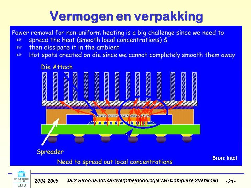 Dirk Stroobandt: Ontwerpmethodologie van Complexe Systemen 2004-2005 -21- Vermogen en verpakking Bron: Intel
