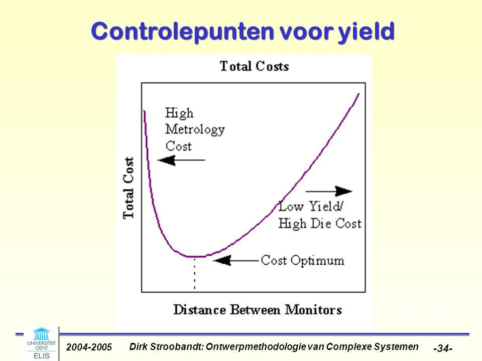 Dirk Stroobandt: Ontwerpmethodologie van Complexe Systemen 2004-2005 -34- Controlepunten voor yield Bron: Intel