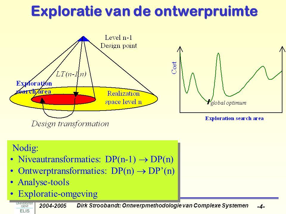 Dirk Stroobandt: Ontwerpmethodologie van Complexe Systemen 2004-2005 -4- Exploratie van de ontwerpruimte Nodig: Niveautransformaties: DP(n-1)  DP(n) Ontwerptransformaties: DP(n)  DP'(n) Analyse-tools Exploratie-omgeving Nodig: Niveautransformaties: DP(n-1)  DP(n) Ontwerptransformaties: DP(n)  DP'(n) Analyse-tools Exploratie-omgeving