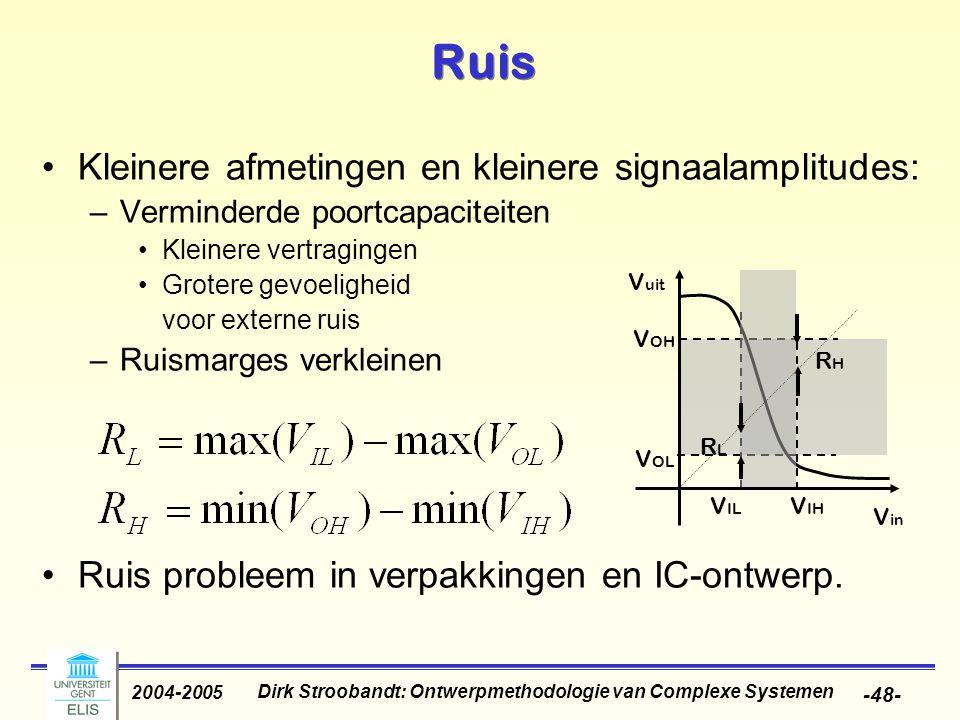 Dirk Stroobandt: Ontwerpmethodologie van Complexe Systemen 2004-2005 -48- Ruis Kleinere afmetingen en kleinere signaalamplitudes: –Verminderde poortca