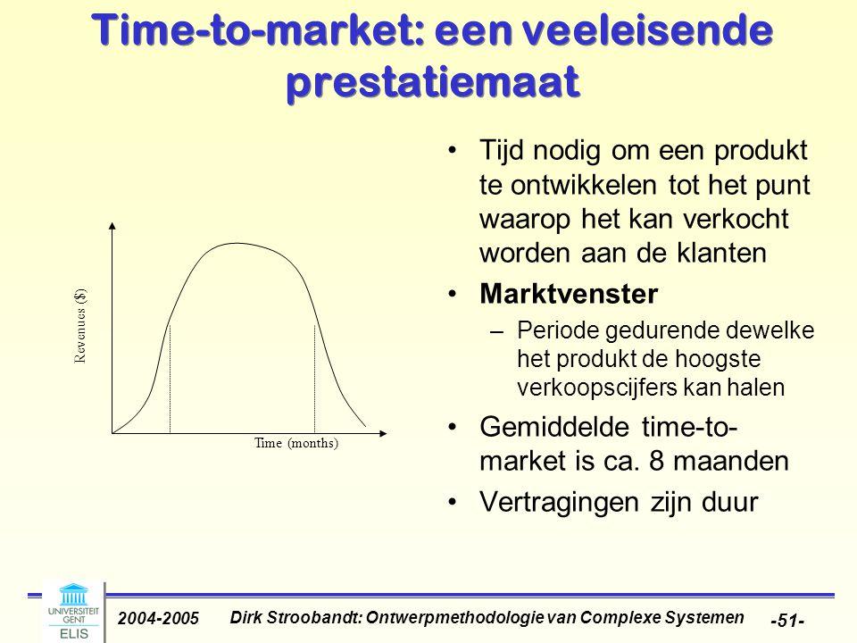 Dirk Stroobandt: Ontwerpmethodologie van Complexe Systemen 2004-2005 -51- Time-to-market: een veeleisende prestatiemaat Tijd nodig om een produkt te ontwikkelen tot het punt waarop het kan verkocht worden aan de klanten Marktvenster –Periode gedurende dewelke het produkt de hoogste verkoopscijfers kan halen Gemiddelde time-to- market is ca.