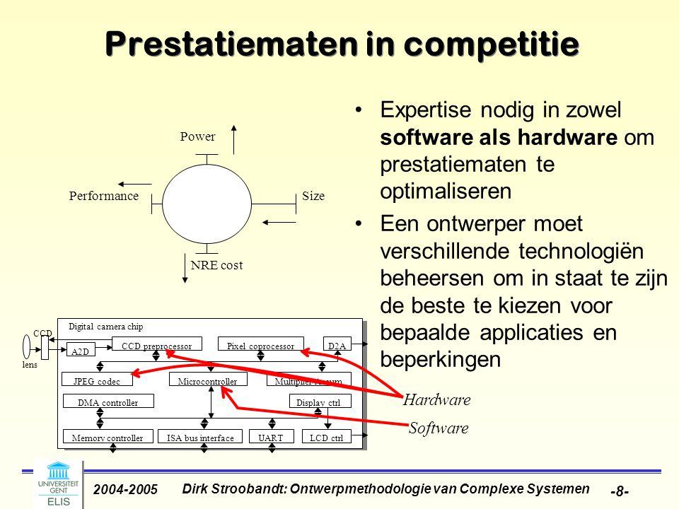 Dirk Stroobandt: Ontwerpmethodologie van Complexe Systemen 2004-2005 -8- Prestatiematen in competitie Expertise nodig in zowel software als hardware om prestatiematen te optimaliseren Een ontwerper moet verschillende technologiën beheersen om in staat te zijn de beste te kiezen voor bepaalde applicaties en beperkingen SizePerformance Power NRE cost Microcontroller CCD preprocessorPixel coprocessor A2D D2A JPEG codec DMA controller Memory controllerISA bus interfaceUARTLCD ctrl Display ctrl Multiplier/Accum Digital camera chip lens CCD Hardware Software