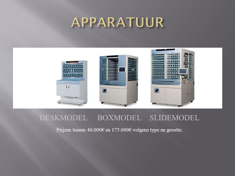 DESKMODEL BOXMODEL SLIDEMODEL Prijzen tussen 40.000€ en 175.000€ volgens type en grootte.
