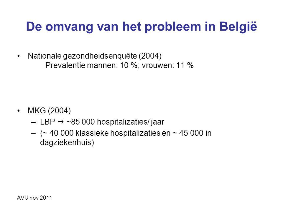 AVU nov 2011 De omvang van het probleem in België Nationale gezondheidsenquête (2004) Prevalentie mannen: 10 %; vrouwen: 11 % MKG (2004) –LBP  ~85 00