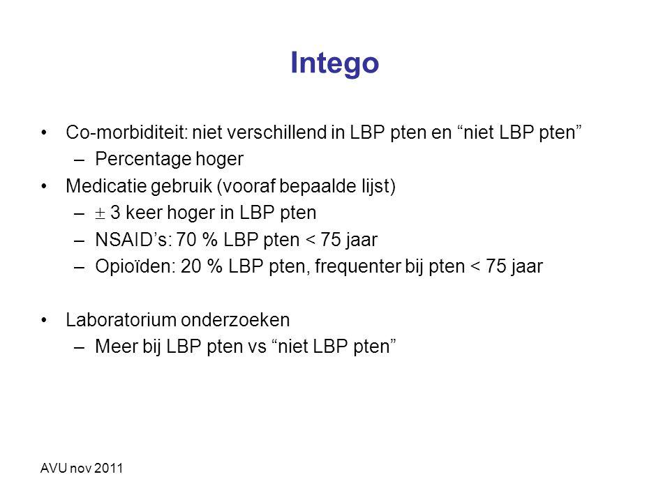 """AVU nov 2011 Intego Co-morbiditeit: niet verschillend in LBP pten en """"niet LBP pten"""" –Percentage hoger Medicatie gebruik (vooraf bepaalde lijst) –  3"""