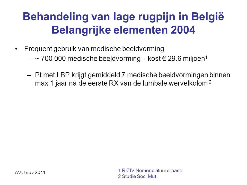 AVU nov 2011 Behandeling van lage rugpijn in België Belangrijke elementen 2004 Frequent gebruik van medische beeldvorming –~ 700 000 medische beeldvor
