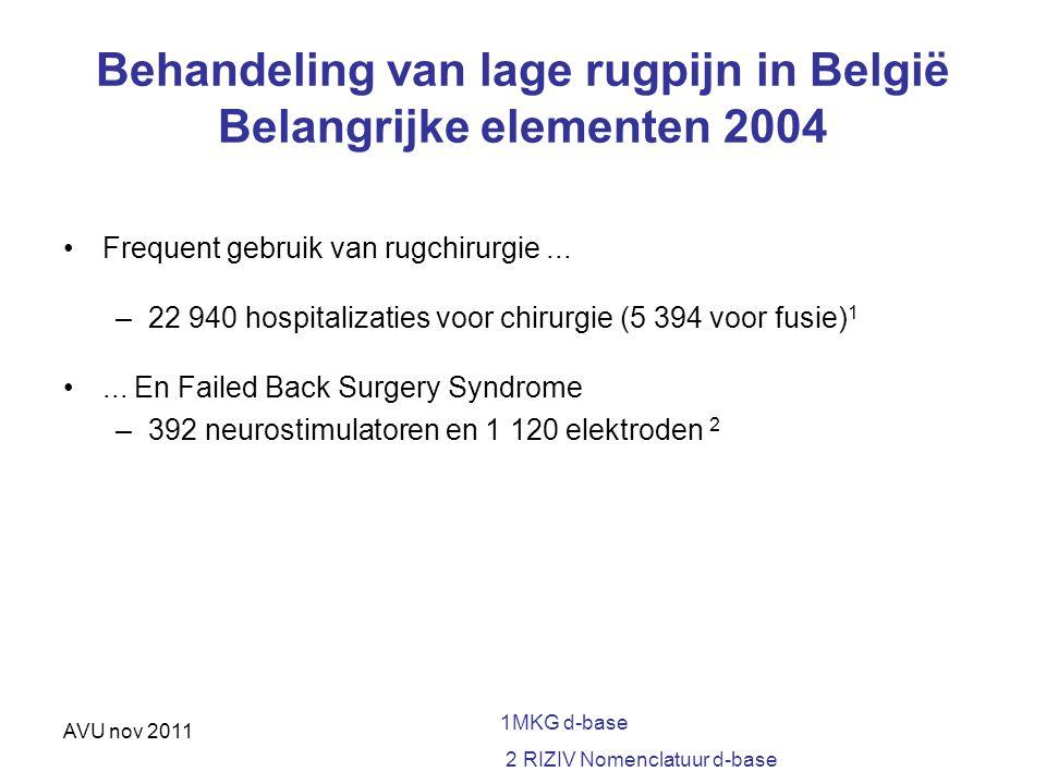 AVU nov 2011 Behandeling van lage rugpijn in België Belangrijke elementen 2004 Frequent gebruik van rugchirurgie... –22 940 hospitalizaties voor chiru