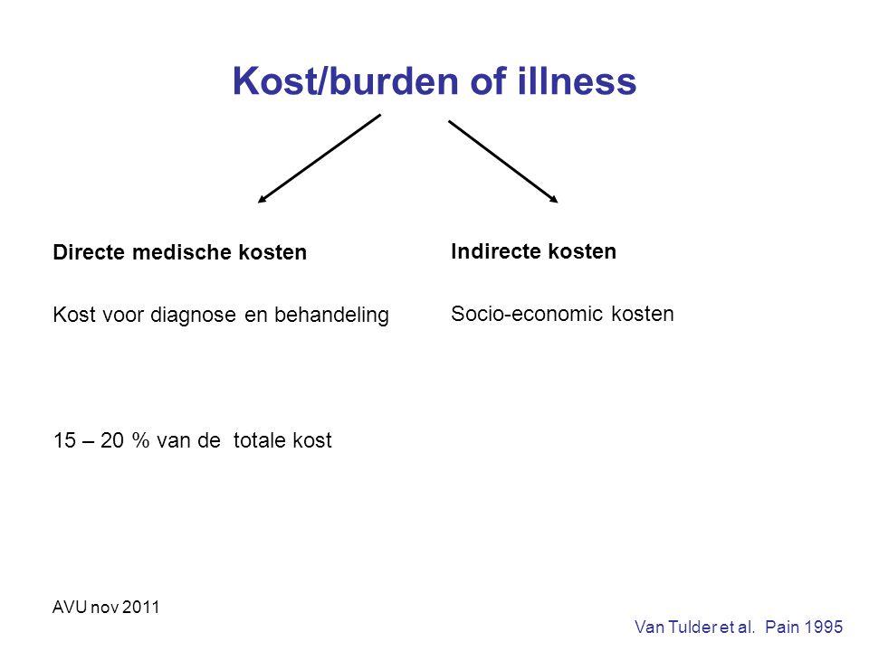 AVU nov 2011 Kost/burden of illness Directe medische kosten Kost voor diagnose en behandeling 15 – 20 % van de totale kost Indirecte kosten Socio-econ