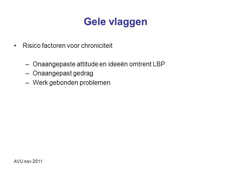 AVU nov 2011 Gele vlaggen Risico factoren voor chroniciteit –Onaangepaste attitude en ideeën omtrent LBP –Onaangepast gedrag –Werk gebonden problemen