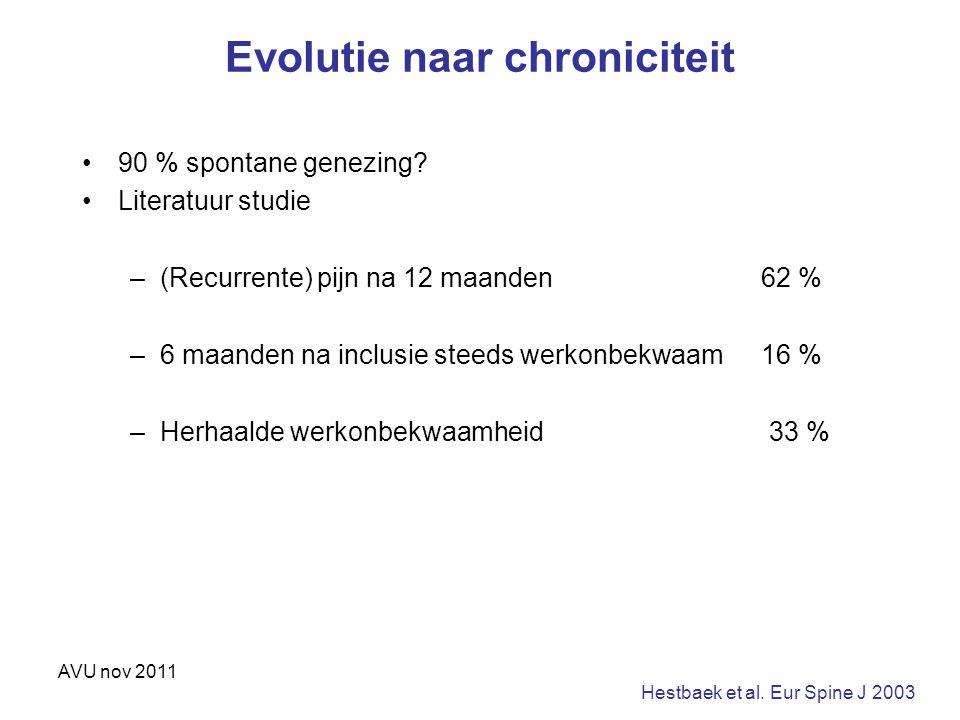 AVU nov 2011 Evolutie naar chroniciteit 90 % spontane genezing? Literatuur studie –(Recurrente) pijn na 12 maanden 62 % –6 maanden na inclusie steeds