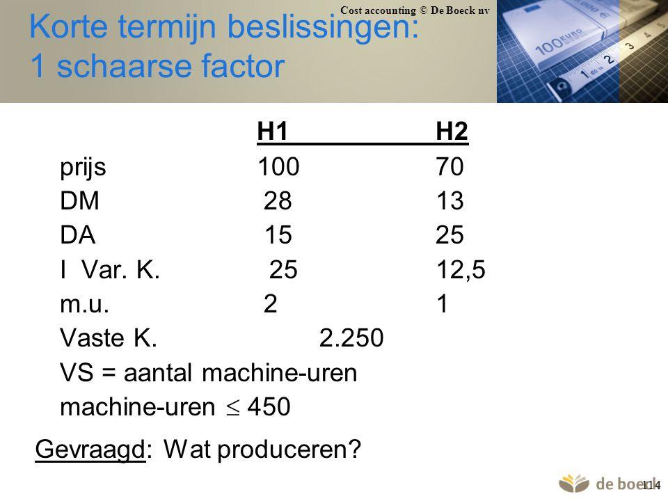 Cost accounting © De Boeck nv 114 Korte termijn beslissingen: 1 schaarse factor H1H2 prijs 10070 DM 2813 DA 1525 I Var. K. 2512,5 m.u. 21 Vaste K. 2.2