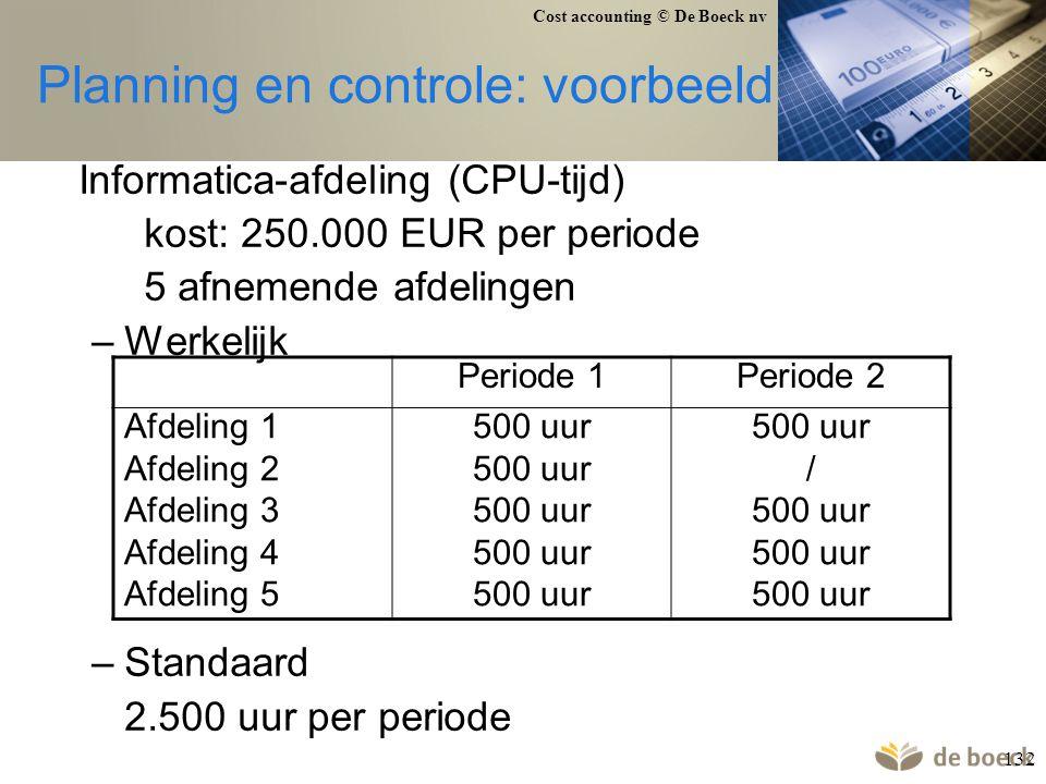 Cost accounting © De Boeck nv 132 Planning en controle: voorbeeld Informatica-afdeling (CPU-tijd) kost: 250.000 EUR per periode 5 afnemende afdelingen