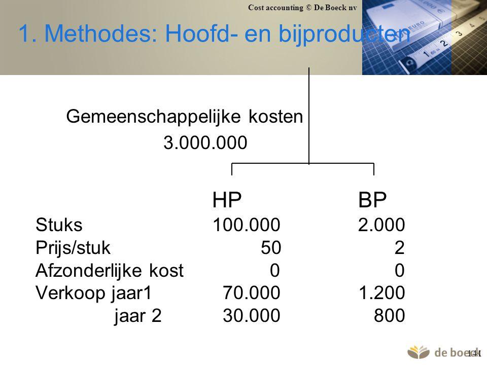 Cost accounting © De Boeck nv 141 1. Methodes: Hoofd- en bijproducten Gemeenschappelijke kosten 3.000.000 HPBP Stuks100.0002.000 Prijs/stuk 50 2 Afzon