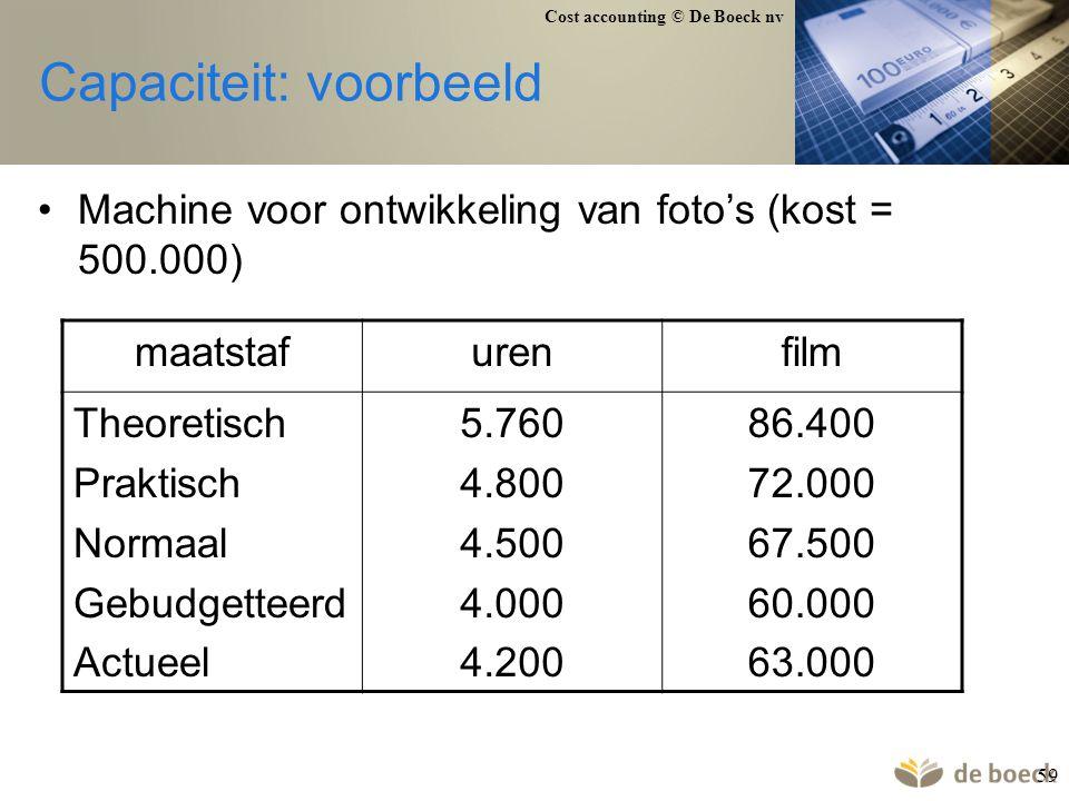 Cost accounting © De Boeck nv 59 Capaciteit: voorbeeld Machine voor ontwikkeling van foto's (kost = 500.000) maatstafurenfilm Theoretisch Praktisch No