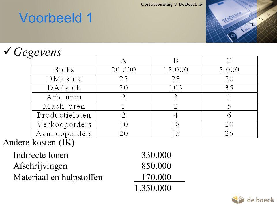 Cost accounting © De Boeck nv 79 Voorbeeld 1 Gegevens Andere kosten (IK) Indirecte lonen330.000 Afschrijvingen850.000 Materiaal en hulpstoffen170.000