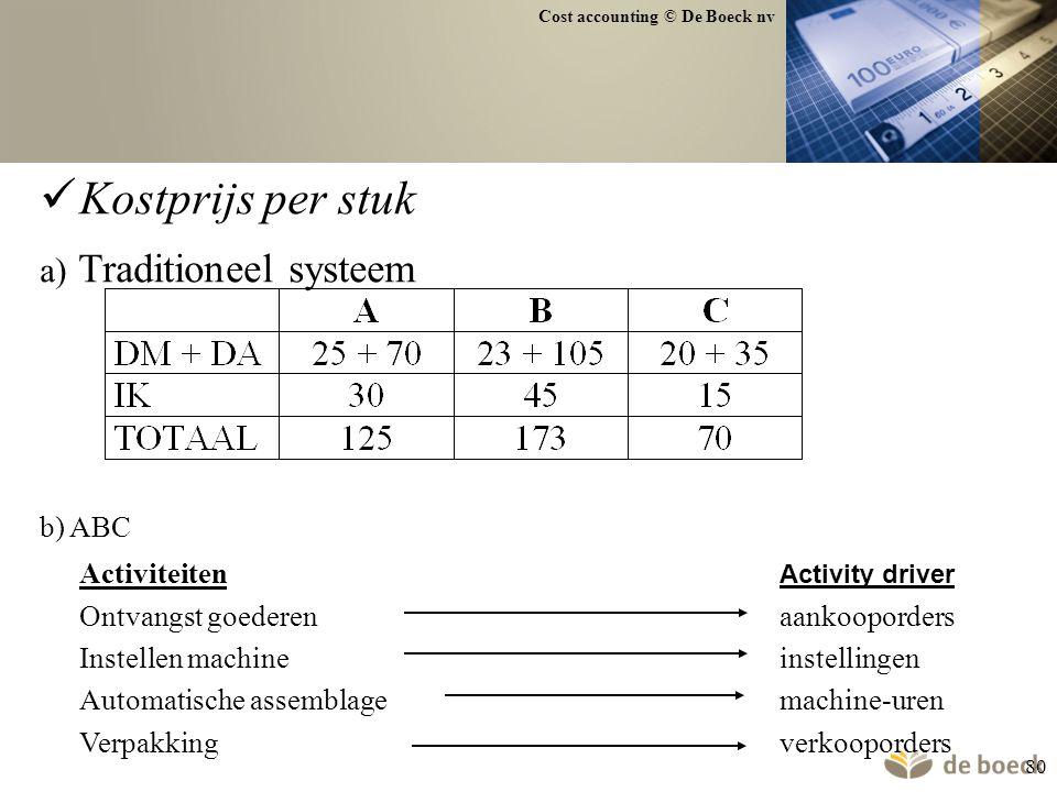 Cost accounting © De Boeck nv 80 Kostprijs per stuk a) Traditioneel systeem b) ABC Activiteiten Activity driver Ontvangst goederenaankooporders Instel