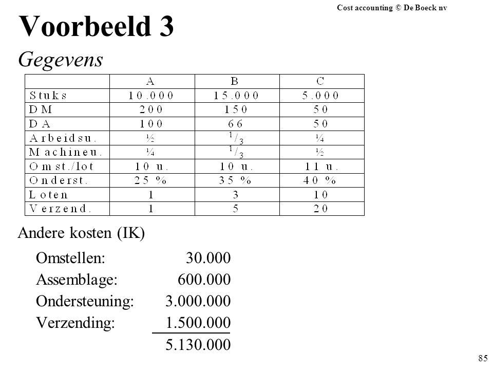 Cost accounting © De Boeck nv 85 Voorbeeld 3 Gegevens Andere kosten (IK) Omstellen: 30.000 Assemblage: 600.000 Ondersteuning:3.000.000 Verzending:1.50