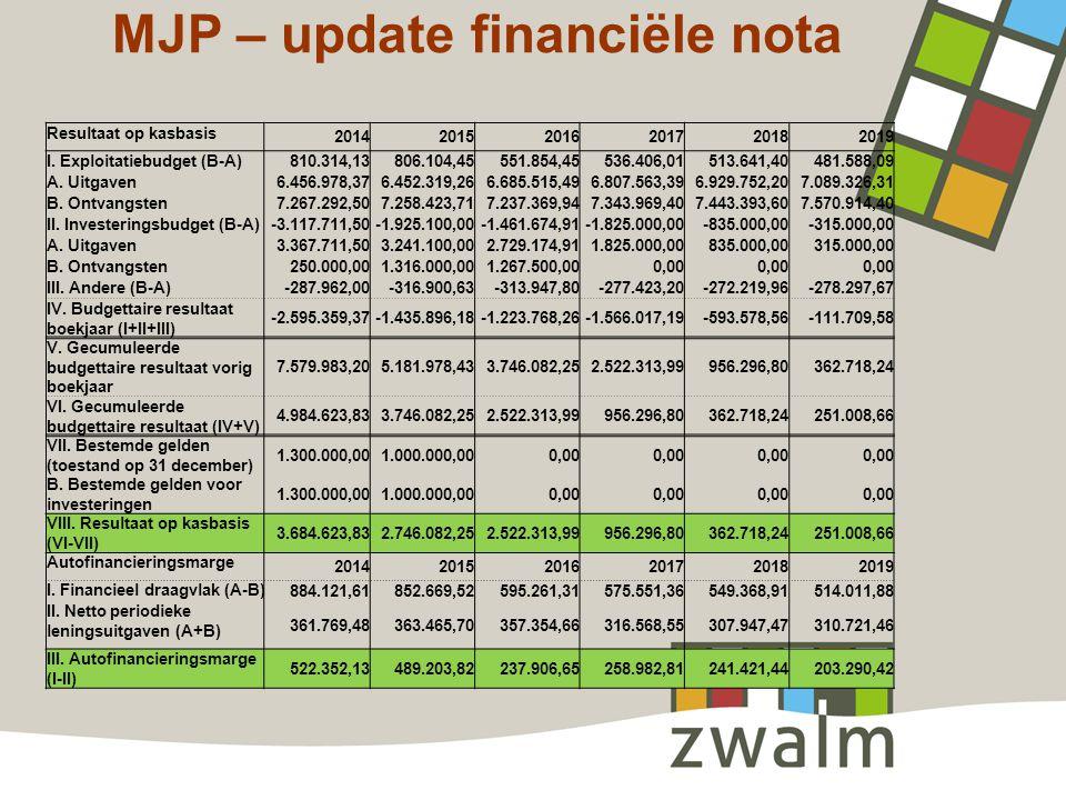 MJP – update financiële nota Resultaat op kasbasis 201420152016201720182019 I.