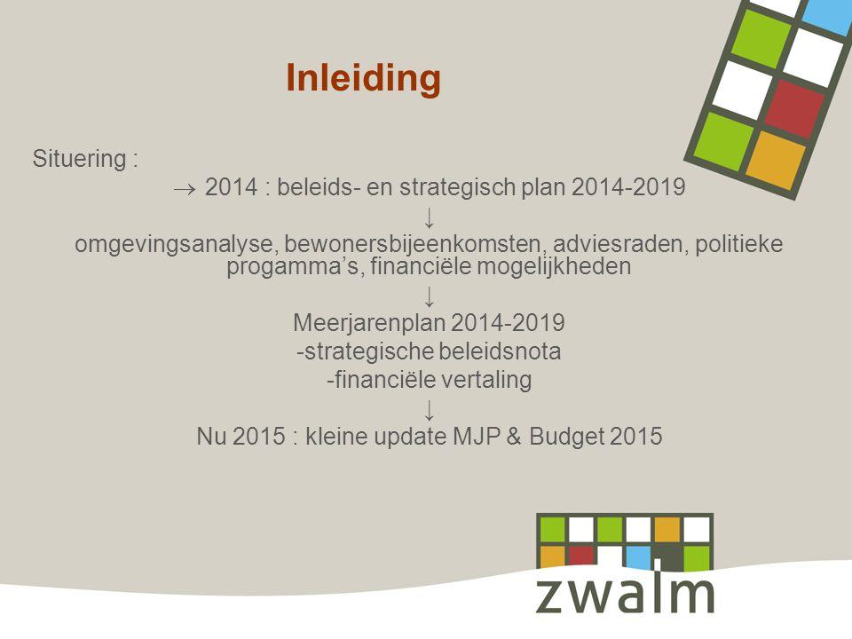 Inleiding Situering :  2014 : beleids- en strategisch plan 2014-2019 ↓ omgevingsanalyse, bewonersbijeenkomsten, adviesraden, politieke progamma's, fi