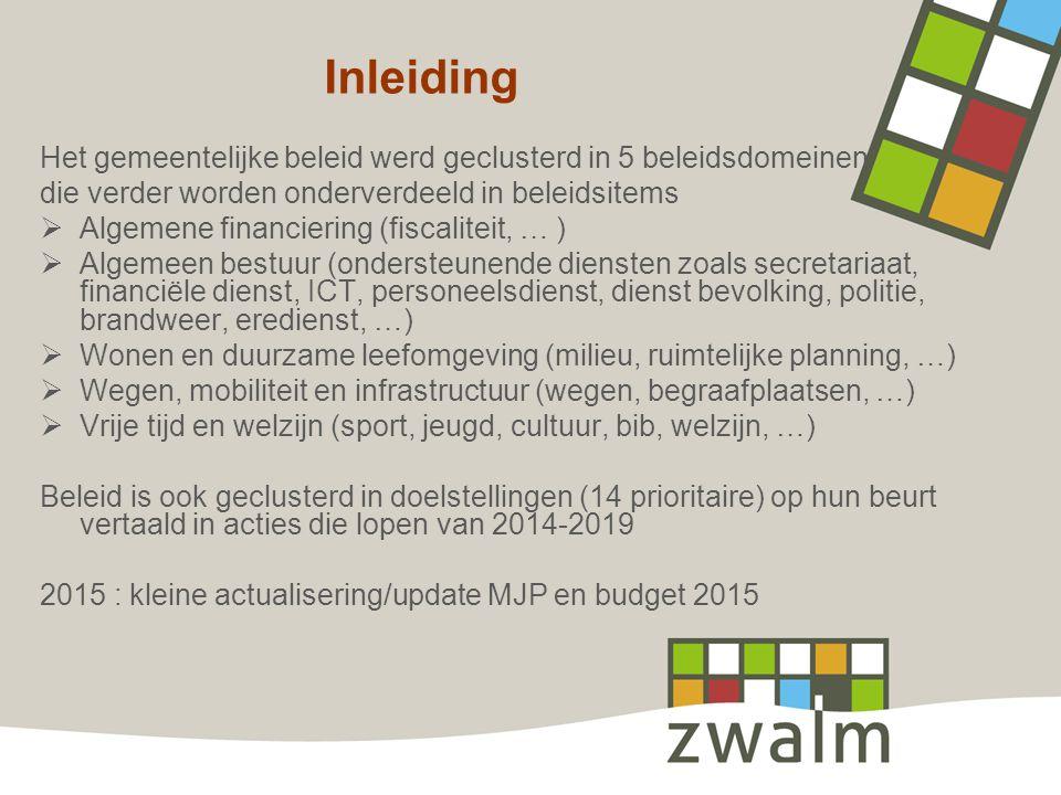 Inleiding Het gemeentelijke beleid werd geclusterd in 5 beleidsdomeinen die verder worden onderverdeeld in beleidsitems  Algemene financiering (fisca