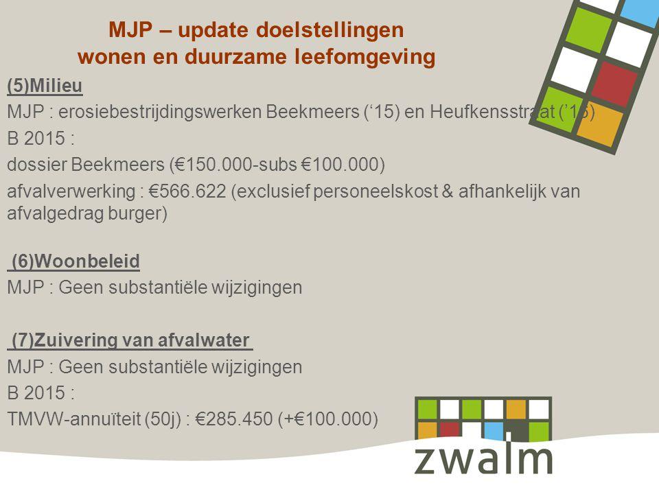 MJP – update doelstellingen wonen en duurzame leefomgeving (5)Milieu MJP : erosiebestrijdingswerken Beekmeers ('15) en Heufkensstraat ('16) B 2015 : dossier Beekmeers (€150.000-subs €100.000) afvalverwerking : €566.622 (exclusief personeelskost & afhankelijk van afvalgedrag burger) (6)Woonbeleid MJP : Geen substantiële wijzigingen (7)Zuivering van afvalwater MJP : Geen substantiële wijzigingen B 2015 : TMVW-annuïteit (50j) : €285.450 (+€100.000)