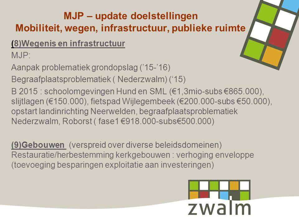 MJP – update doelstellingen Mobiliteit, wegen, infrastructuur, publieke ruimte (8)Wegenis en infrastructuur MJP: Aanpak problematiek grondopslag ('15-'16) Begraafplaatsproblematiek ( Nederzwalm) ('15) B 2015 : schoolomgevingen Hund en SML (€1,3mio-subs €865.000), slijtlagen (€150.000), fietspad Wijlegembeek (€200.000-subs €50.000), opstart landinrichting Neerwelden, begraafplaatsproblematiek Nederzwalm, Roborst ( fase1 €918.000-subs€500.000) (9)Gebouwen (verspreid over diverse beleidsdomeinen) Restauratie/herbestemming kerkgebouwen : verhoging enveloppe (toevoeging besparingen exploitatie aan investeringen)