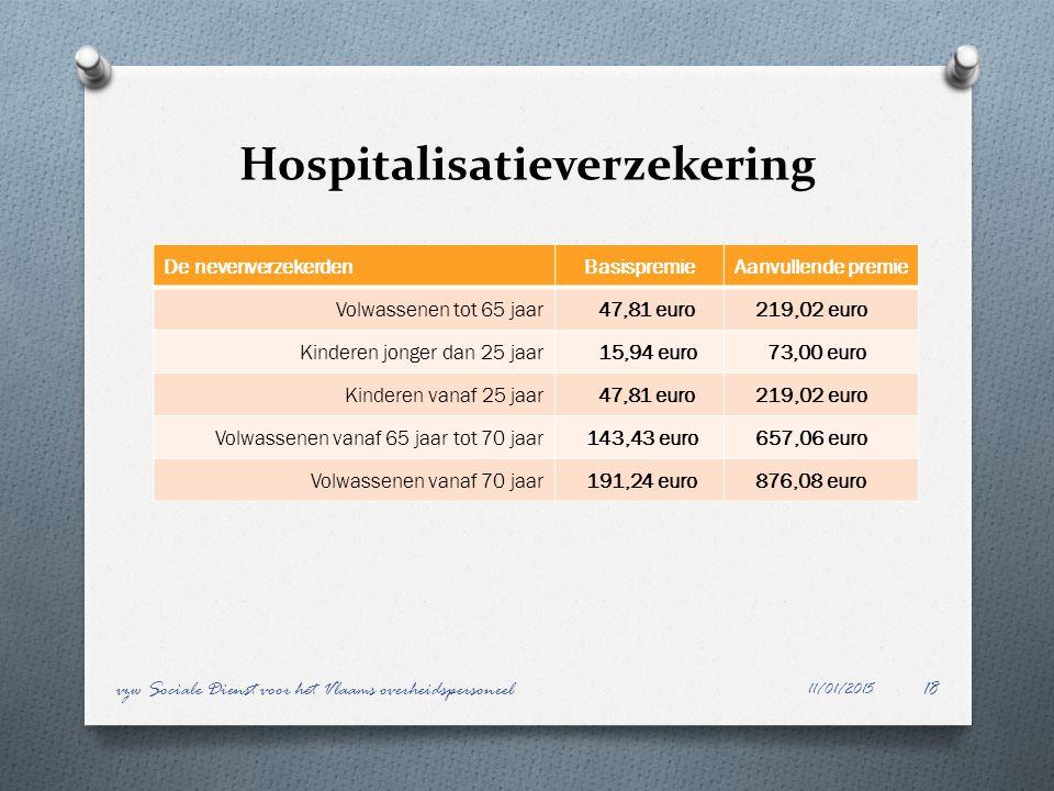 Hospitalisatieverzekering De nevenverzekerdenBasispremieAanvullende premie Volwassenen tot 65 jaar 47,81 euro219,02 euro Kinderen jonger dan 25 jaar 1