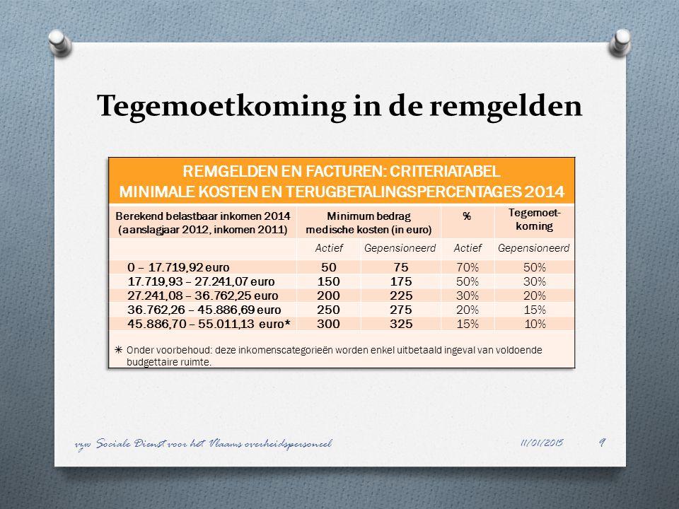 Tegemoetkoming in de remgelden 11/01/2015 vzw Sociale Dienst voor het Vlaams overheidspersoneel9