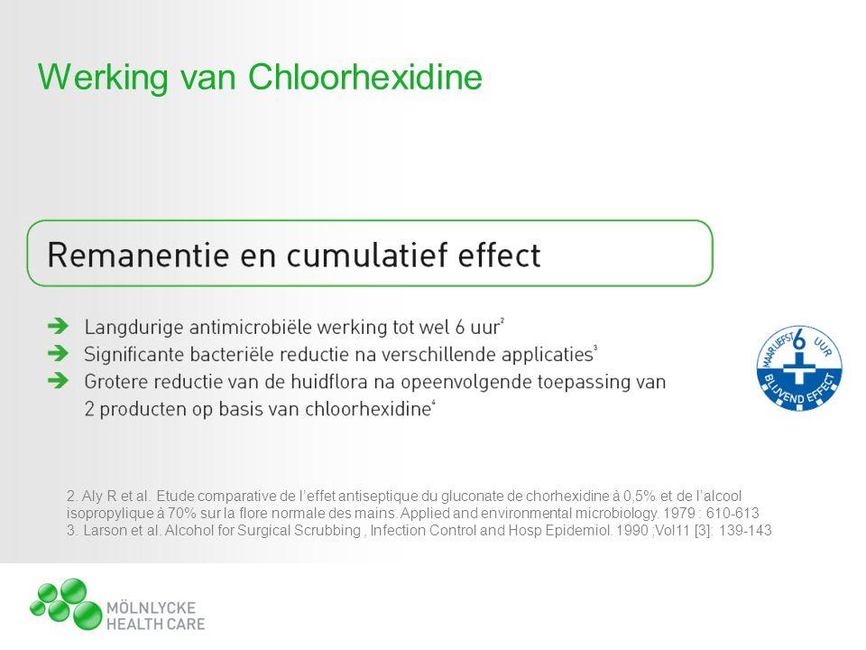 Werking van Chloorhexidine 2. Aly R et al. Etude comparative de l'effet antiseptique du gluconate de chorhexidine à 0,5% et de l'alcool isopropylique