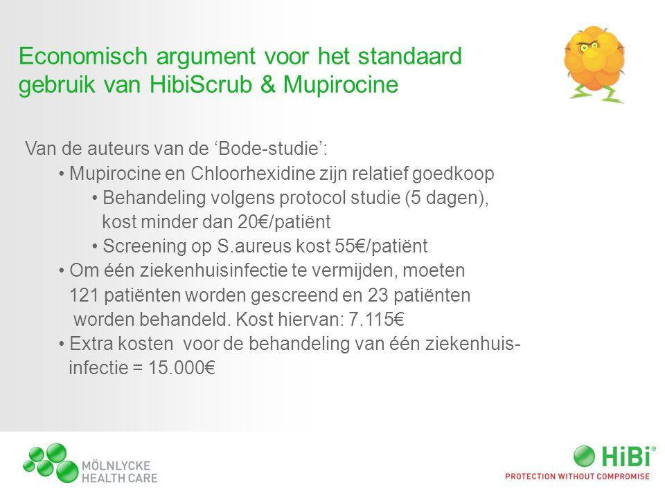 Economisch argument voor het standaard gebruik van HibiScrub & Mupirocine Van de auteurs van de 'Bode-studie': Mupirocine en Chloorhexidine zijn relatief goedkoop Behandeling volgens protocol studie (5 dagen), kost minder dan 20€/patiënt Screening op S.aureus kost 55€/patiënt Om één ziekenhuisinfectie te vermijden, moeten 121 patiënten worden gescreend en 23 patiënten worden behandeld.