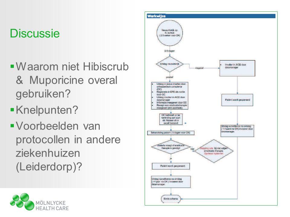 Discussie  Waarom niet Hibiscrub & Muporicine overal gebruiken?  Knelpunten?  Voorbeelden van protocollen in andere ziekenhuizen (Leiderdorp)?