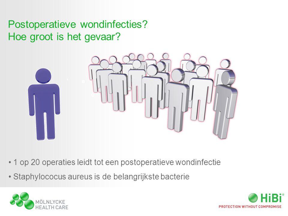 Postoperatieve wondinfecties? Hoe groot is het gevaar? 1 op 20 operaties leidt tot een postoperatieve wondinfectie Staphylococus aureus is de belangri