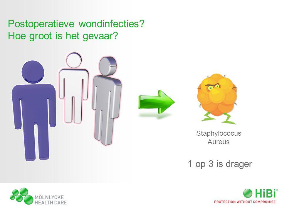 Postoperatieve wondinfecties? Hoe groot is het gevaar? Staphylococus Aureus 1 op 3 is drager