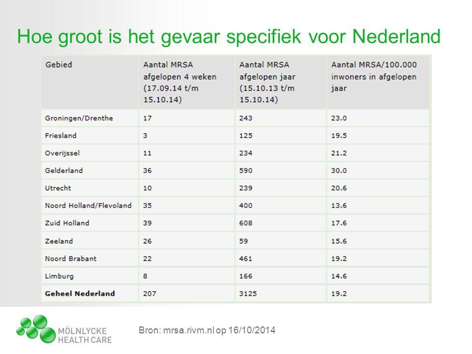 Hoe groot is het gevaar specifiek voor Nederland Bron: mrsa.rivm.nl op 16/10/2014