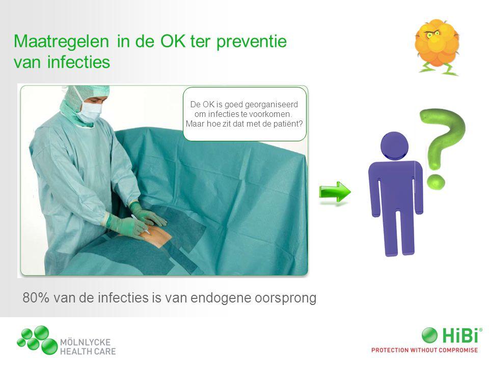 Maatregelen in de OK ter preventie van infecties 80% van de infecties is van endogene oorsprong De OK is goed georganiseerd om infecties te voorkomen.