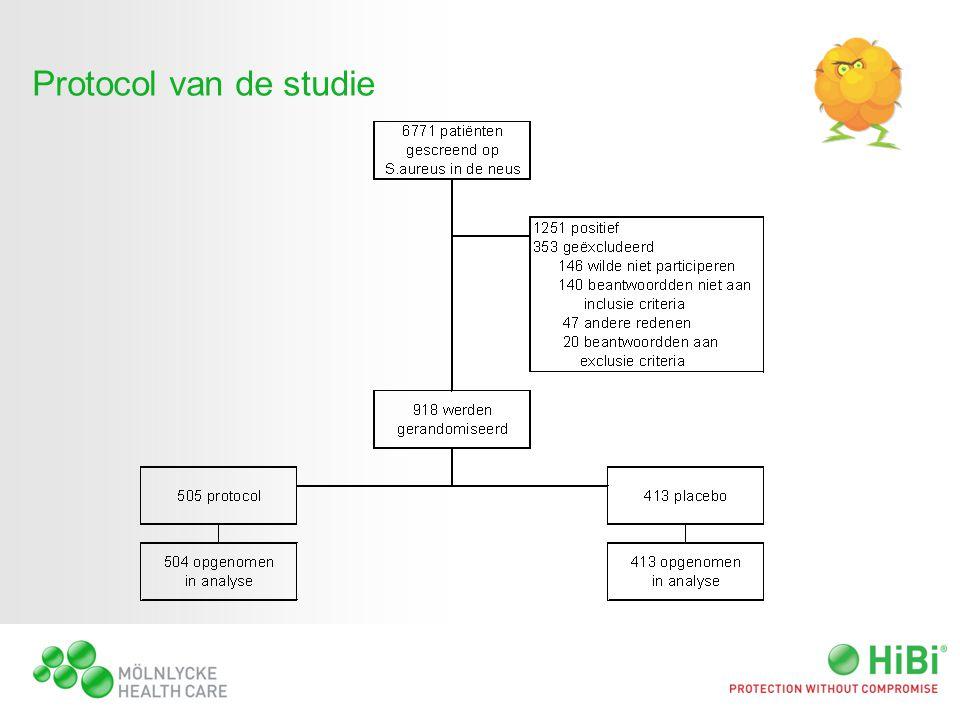 Protocol van de studie