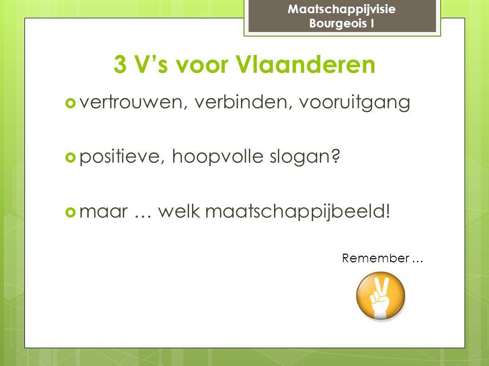 3 V's voor Vlaanderen  vertrouwen, verbinden, vooruitgang  positieve, hoopvolle slogan?  maar … welk maatschappijbeeld! Remember … Maatschappijvisi