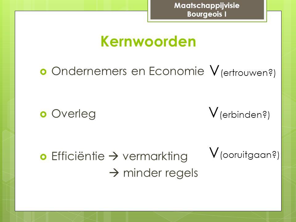 Kernwoorden  Ondernemers en Economie  Overleg  Efficiëntie  vermarkting  minder regels V (ooruitgaan?) V (ertrouwen?) V (erbinden?) Maatschappijv