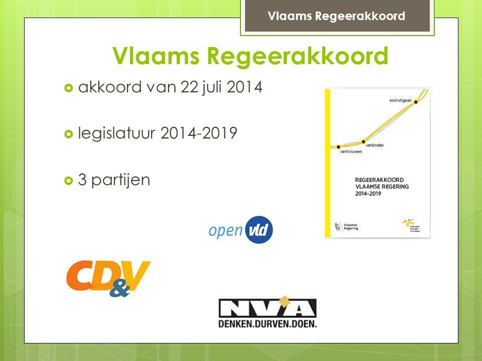 Vlaams Regeerakkoord  akkoord van 22 juli 2014  legislatuur 2014-2019  3 partijen Vlaams Regeerakkoord