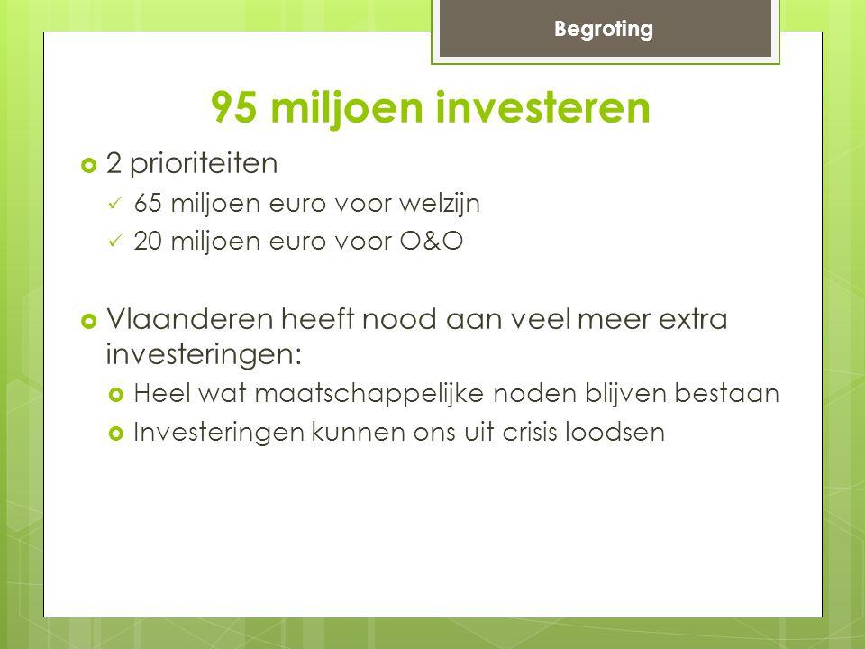 95 miljoen investeren  2 prioriteiten 65 miljoen euro voor welzijn 20 miljoen euro voor O&O  Vlaanderen heeft nood aan veel meer extra investeringen:  Heel wat maatschappelijke noden blijven bestaan  Investeringen kunnen ons uit crisis loodsen Begroting