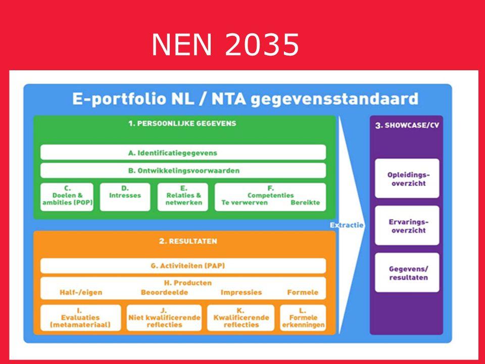 NEN 2035