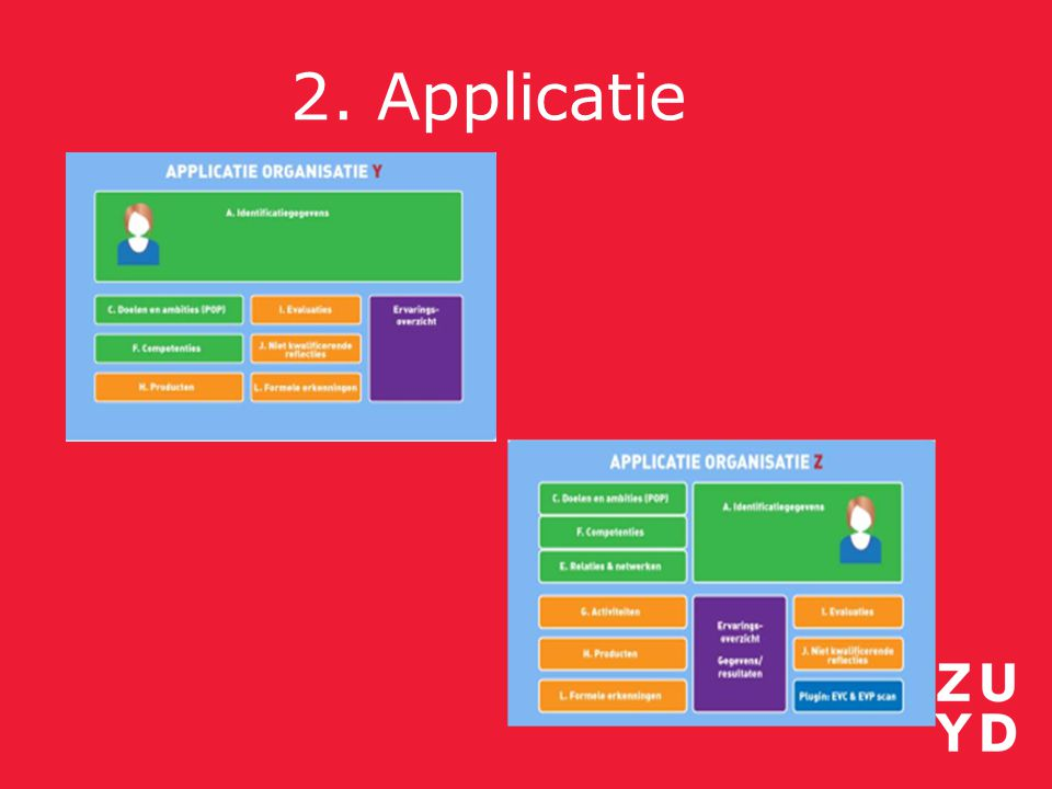 2. Applicatie